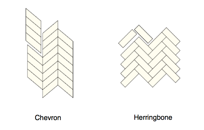 Chevron And Herringbone Spot The Difference Remodelista