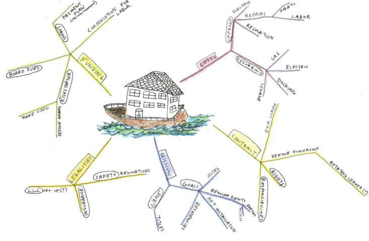 Houseboat-drawing-Morgan-Evans-Remodelista