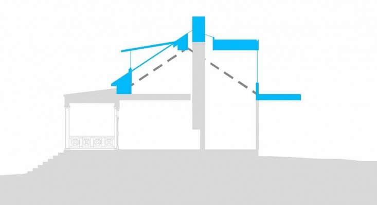 Hugh-Randolph-Architects-Palma-Plaza-Austin-Texas-Section-Remodelista