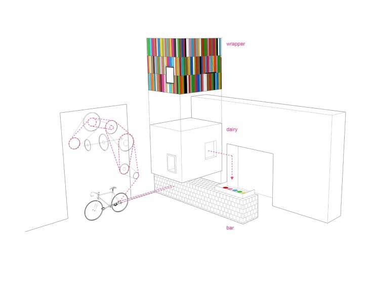 Oonagh-Ryan-Peddlers-Creamery-Diagram-Remodelista-01