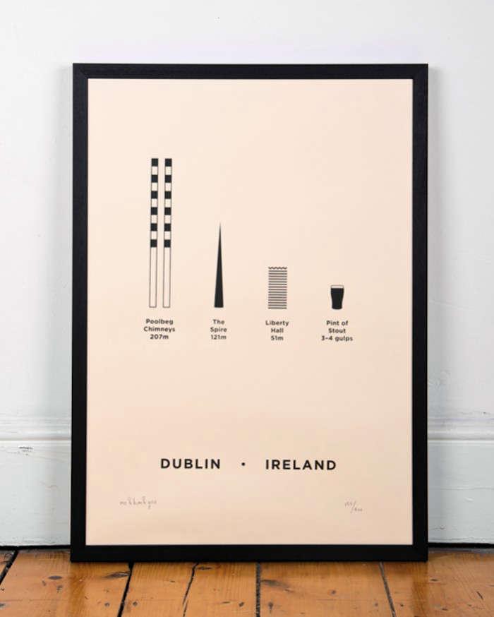 Print-Dublin-Screenprint