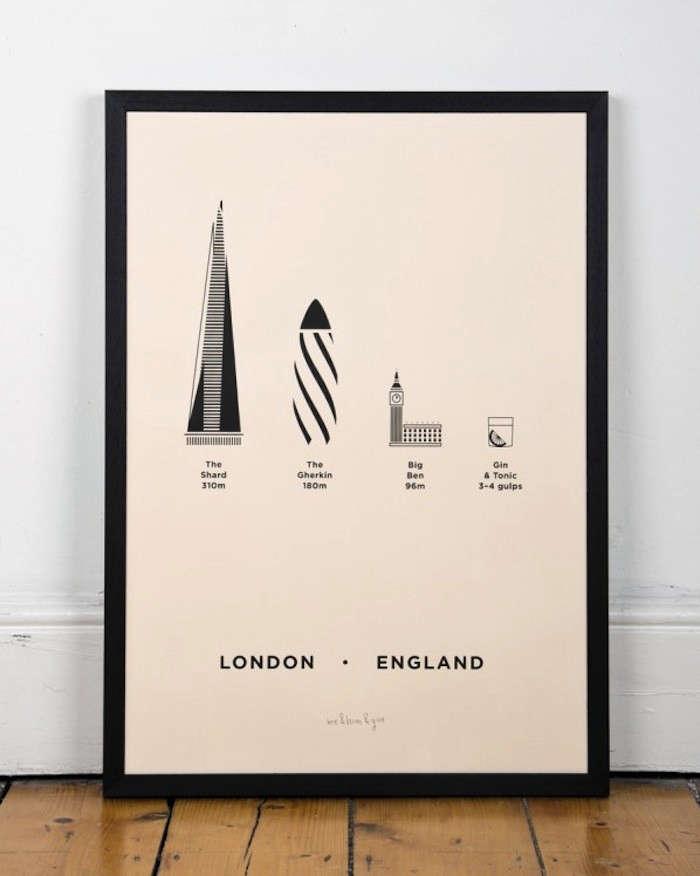 Print-London-Screenprint