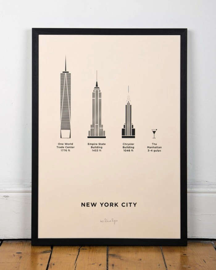 Print-NewYorkCity-Screenprint