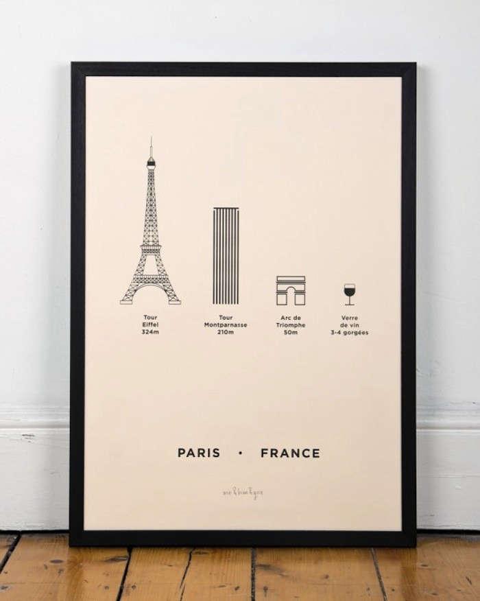 Print-Paris-Screenprint