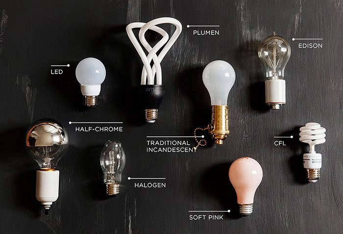 one_kings_lane_lightbulb_glossary2