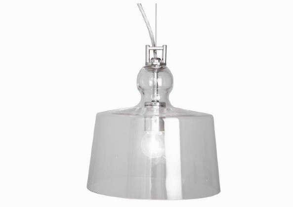 glass-home-depot-pendant