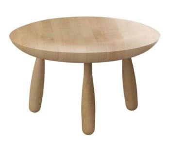 ikea-stool-birch