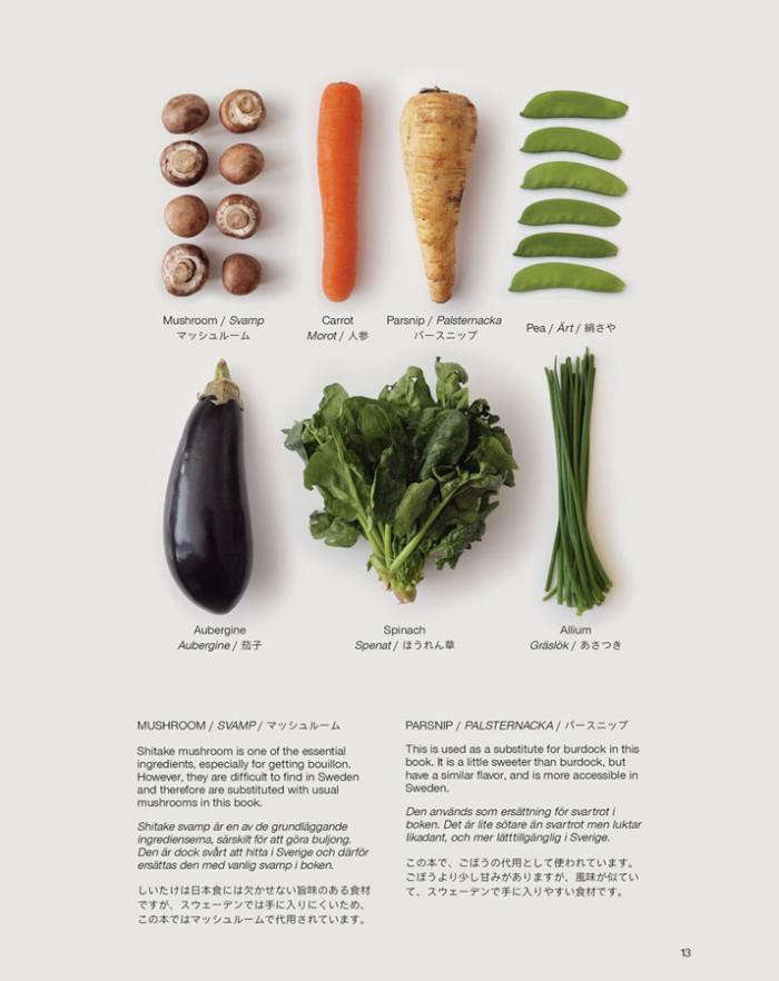 700_guide-to-foreign-japanese-kitchen-vegetable-page