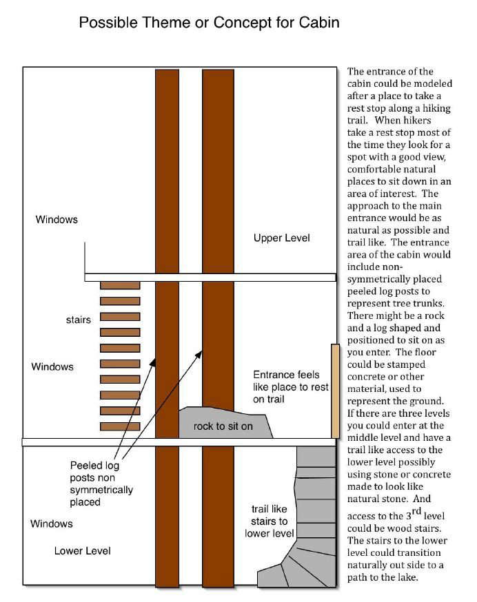 deforsest-client-diagram