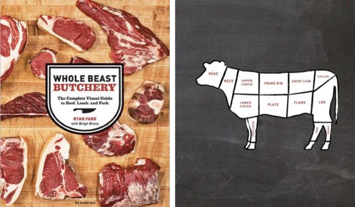 700_whole-beast-butchery