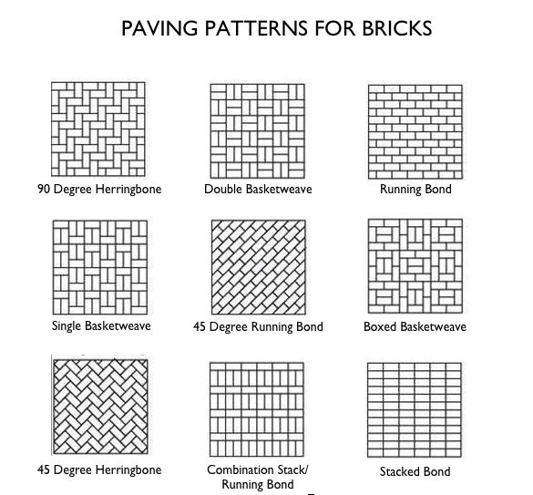 how to put patio bricks down