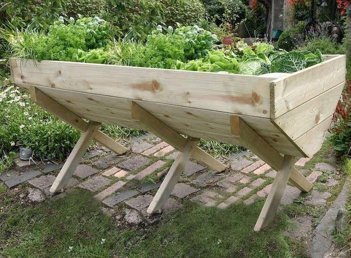 Above Ground Garden Bed Design